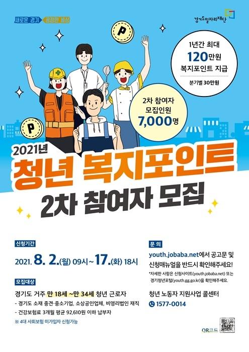청년복지포인트 2차 참여자 모집 포스터.(사진=경기도)